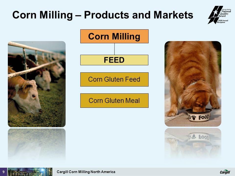 Cargill Corn Milling North America 1 CONFIDENTIAL  This
