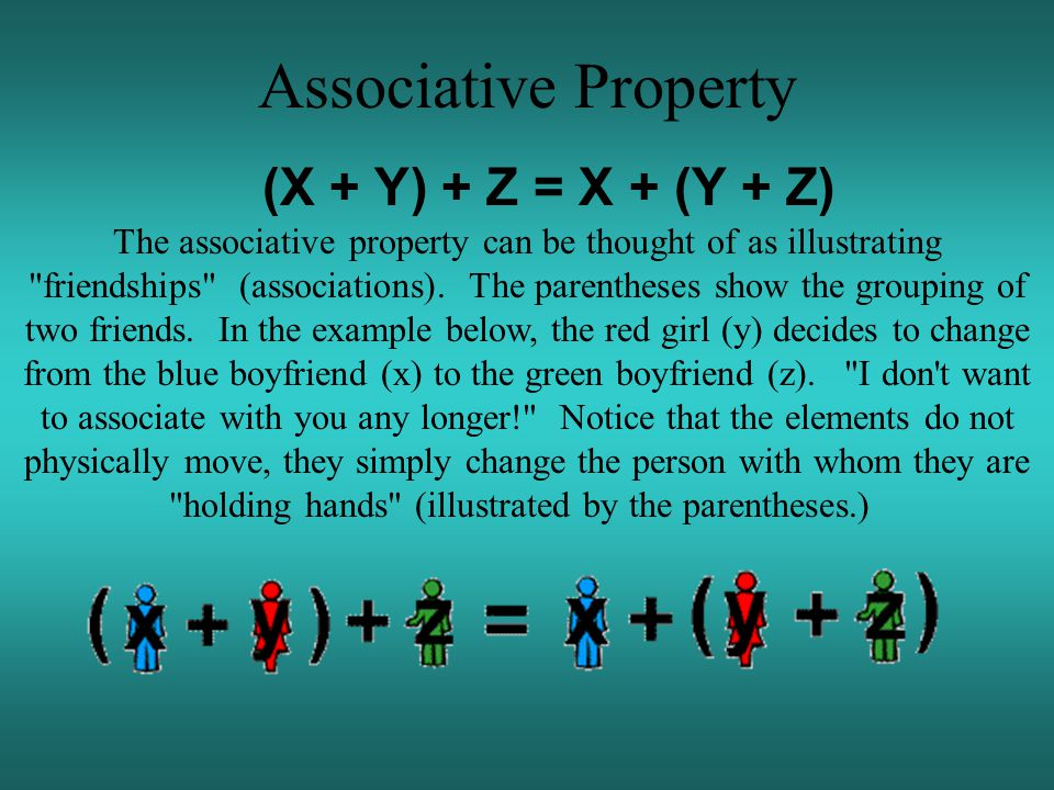 Associative Property (X + Y) + Z = X + (Y + Z) The associative property can be thought of as illustrating friendships (associations).