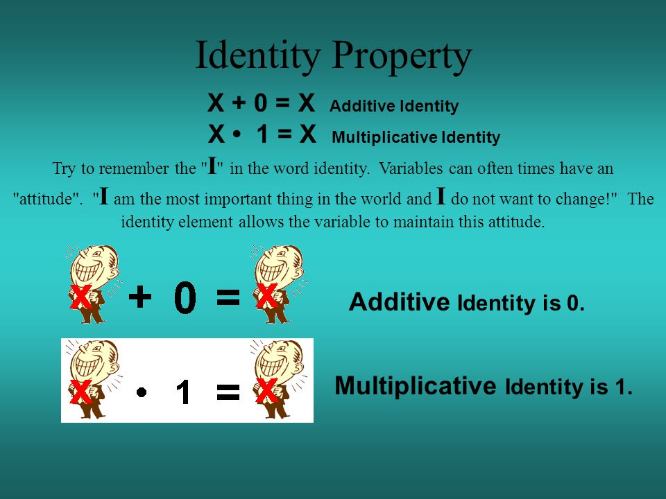 Identity Property X + 0 = X Additive Identity X 1 = X Multiplicative Identity Try to remember the I in the word identity.