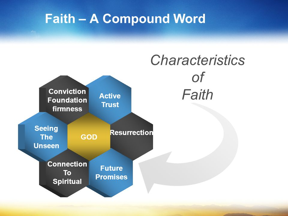 Faith – A Compound Word Resurrection Active Trust Future Promises GOD Conviction Foundation firmness Connection To Spiritual Seeing The Unseen Characteristics of Faith