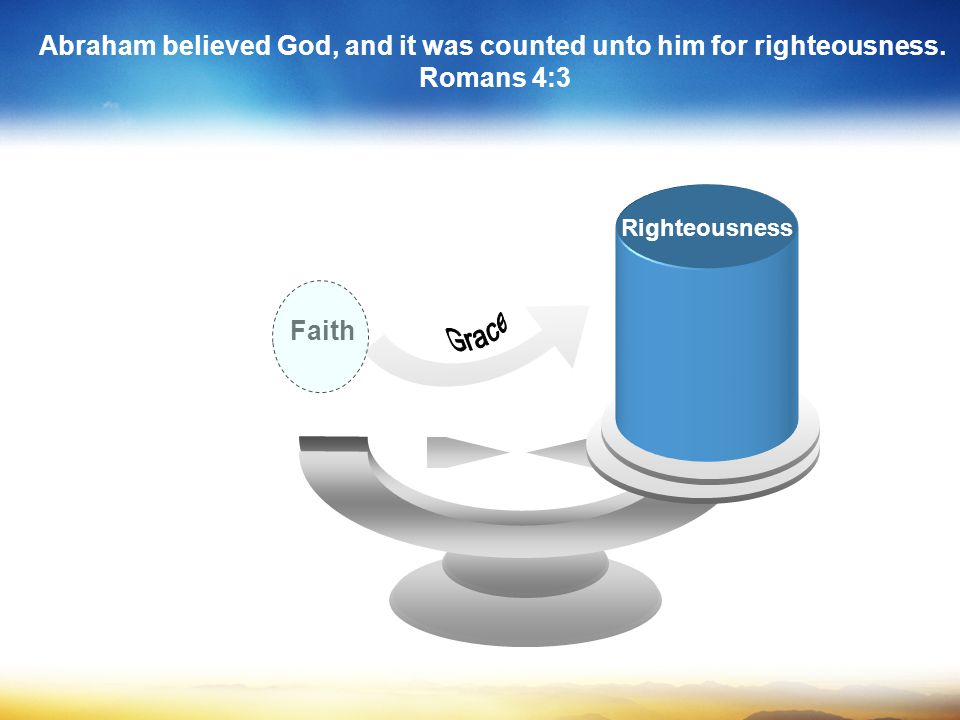 Righteousness Faith Abraham believed God, and it was counted unto him for righteousness. Romans 4:3