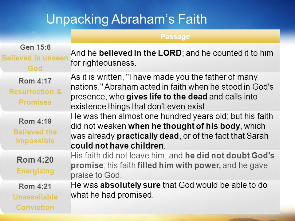 Unpacking Abraham's Faith And he believed in the LORD; and he counted it to him for righteousness.