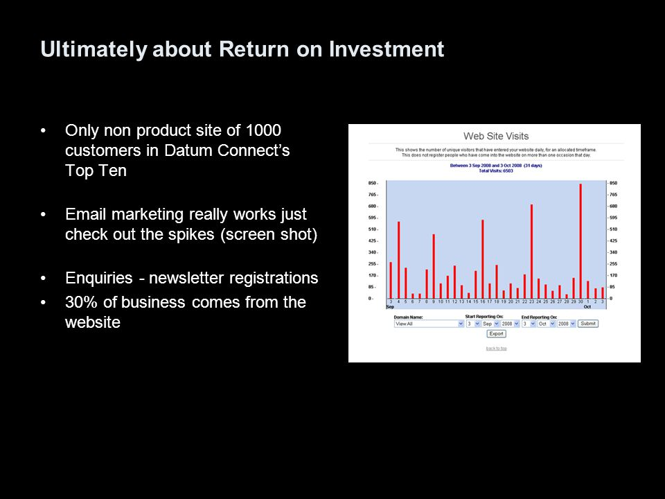 Ultimately about Return on Investment Only non product site of 1000 customers in Datum Connect's Top Ten  marketing really works just check out the spikes (screen shot) Enquiries - newsletter registrations 30% of business comes from the website