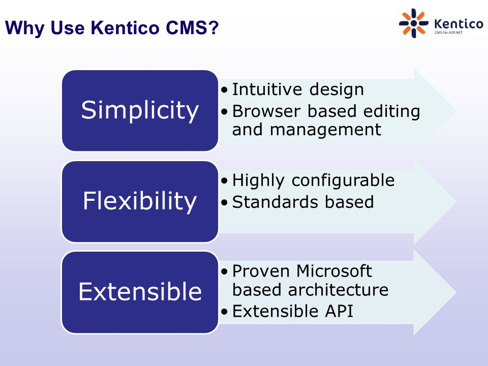 Why Use Kentico CMS.