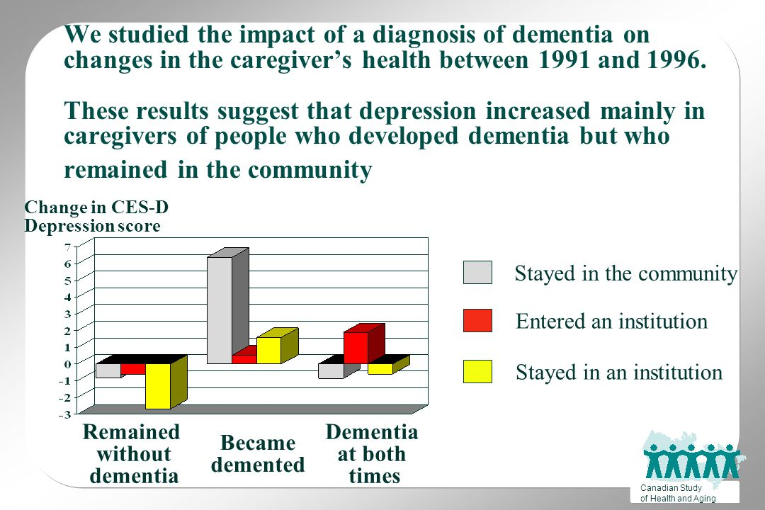 Canadian Study of Health and Aging We studied the impact of a diagnosis of dementia on changes in the caregiver's health between 1991 and 1996.