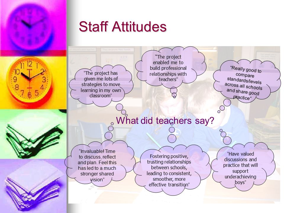 Staff Attitudes What did teachers say.
