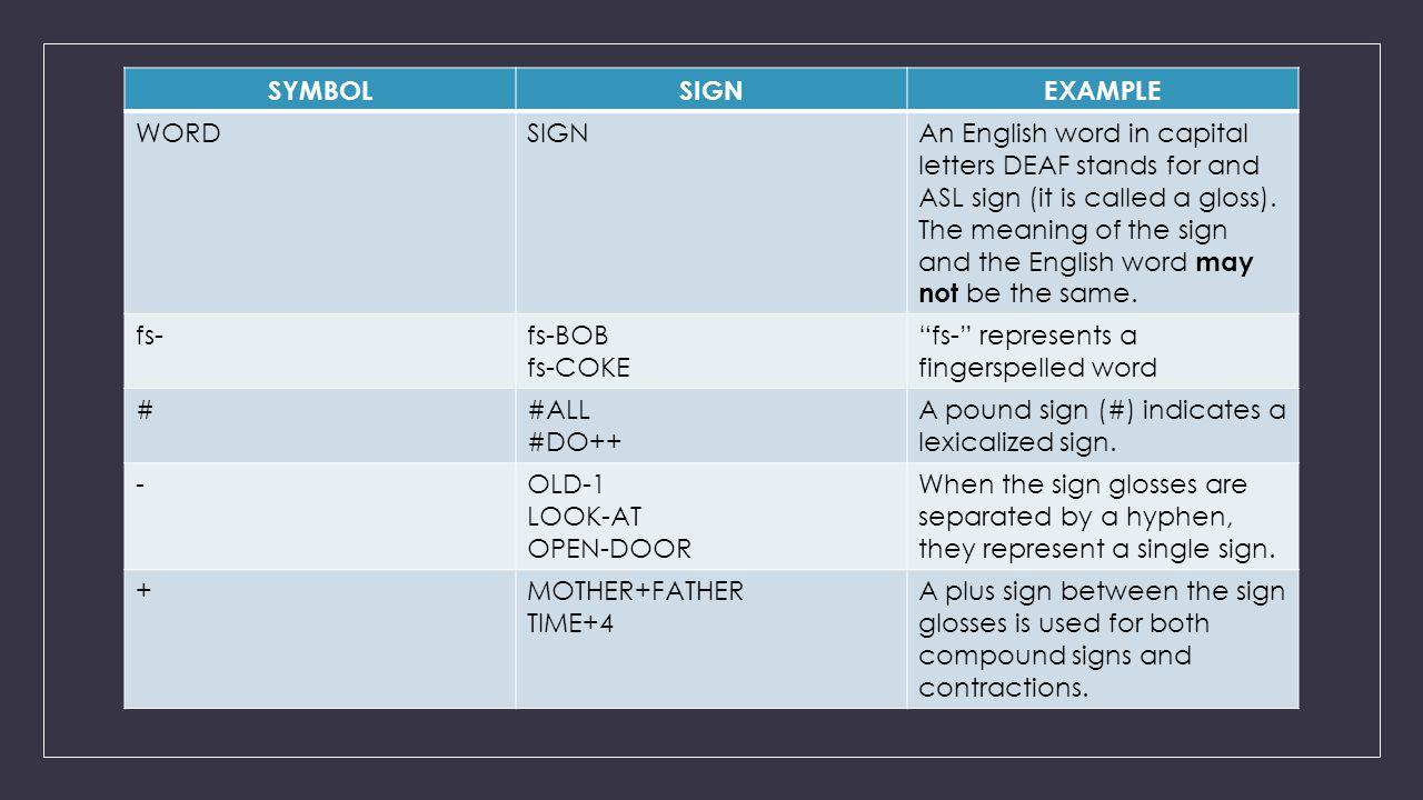 C Symbols Used To Write Asl Symbolsignexample Wordsignan English