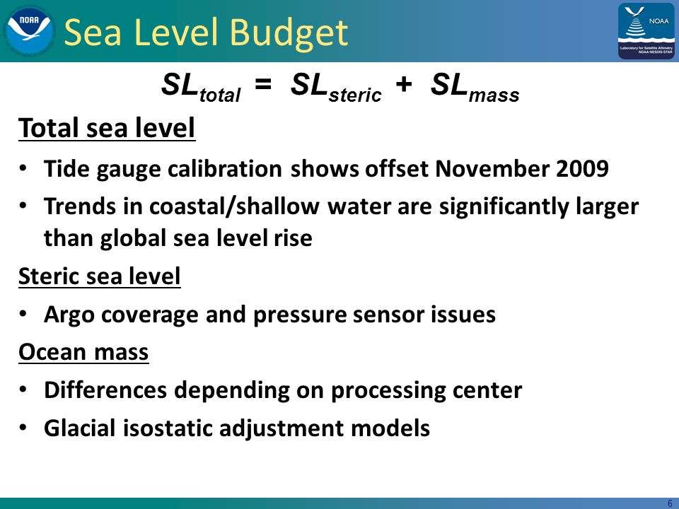 6 Sea Level Budget SL total = SL steric + SL mass Total sea level Tide gauge calibration shows offset November 2009 Trends in coastal/shallow water are significantly larger than global sea level rise Steric sea level Argo coverage and pressure sensor issues Ocean mass Differences depending on processing center Glacial isostatic adjustment models