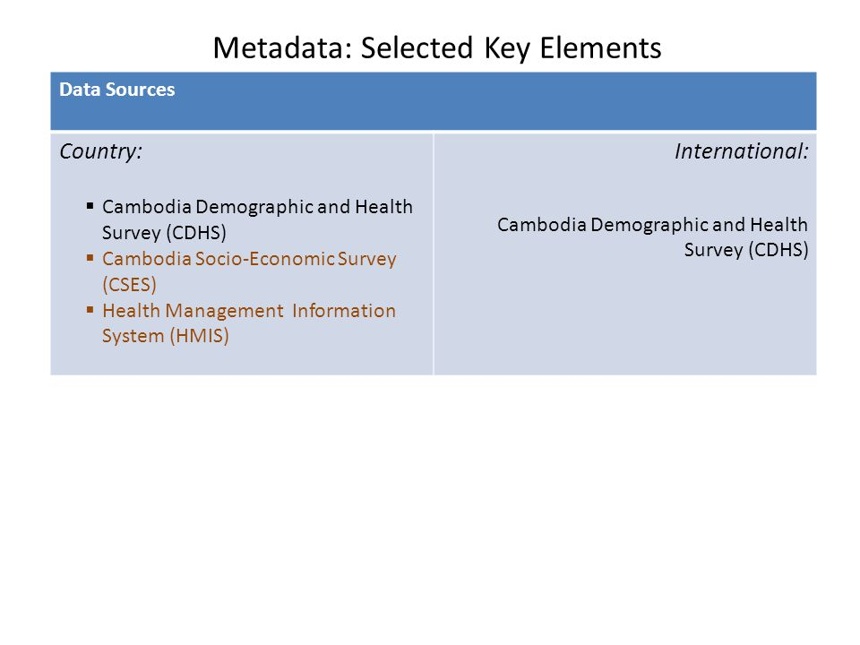 Data Sources Country:  Cambodia Demographic and Health Survey (CDHS)  Cambodia Socio-Economic Survey (CSES)  Health Management Information System (HMIS) International: Cambodia Demographic and Health Survey (CDHS) Metadata: Selected Key Elements