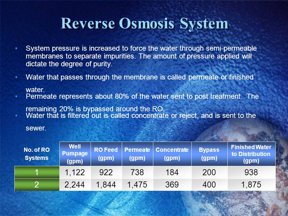 Reverse Osmosis System System pressure is increased to force the water through semi-permeable membranes to separate impurities.