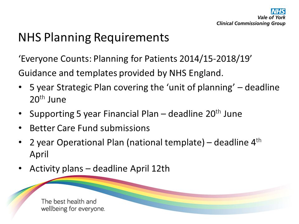 NHS Vale of York Clinical Commissioning Group Draft Strategic Plan ...