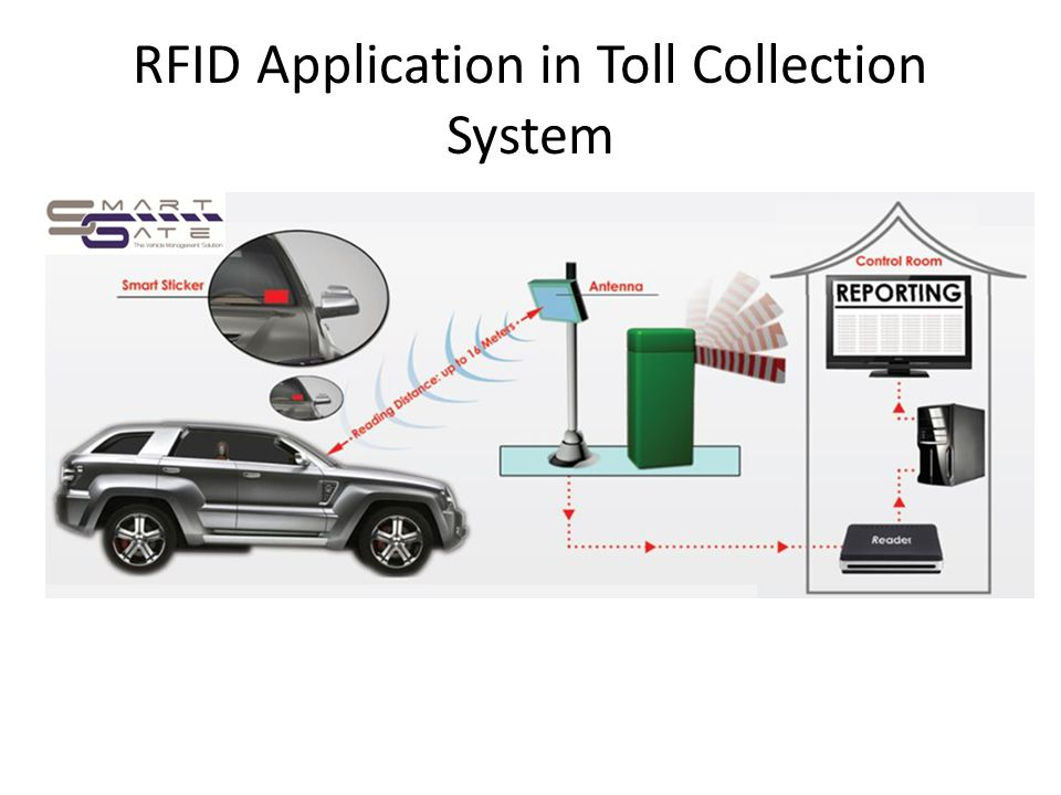 RFID Application in Toll Collection System