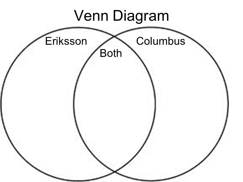 Venn Diagram Of Star Wars