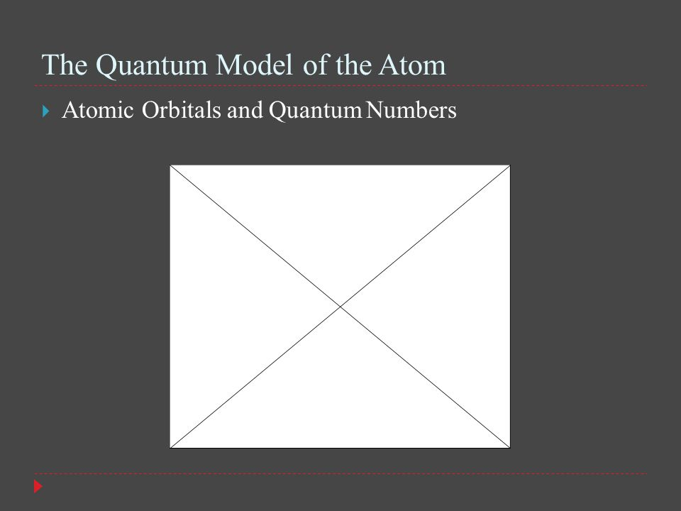The Quantum Model of the Atom  Atomic Orbitals and Quantum Numbers