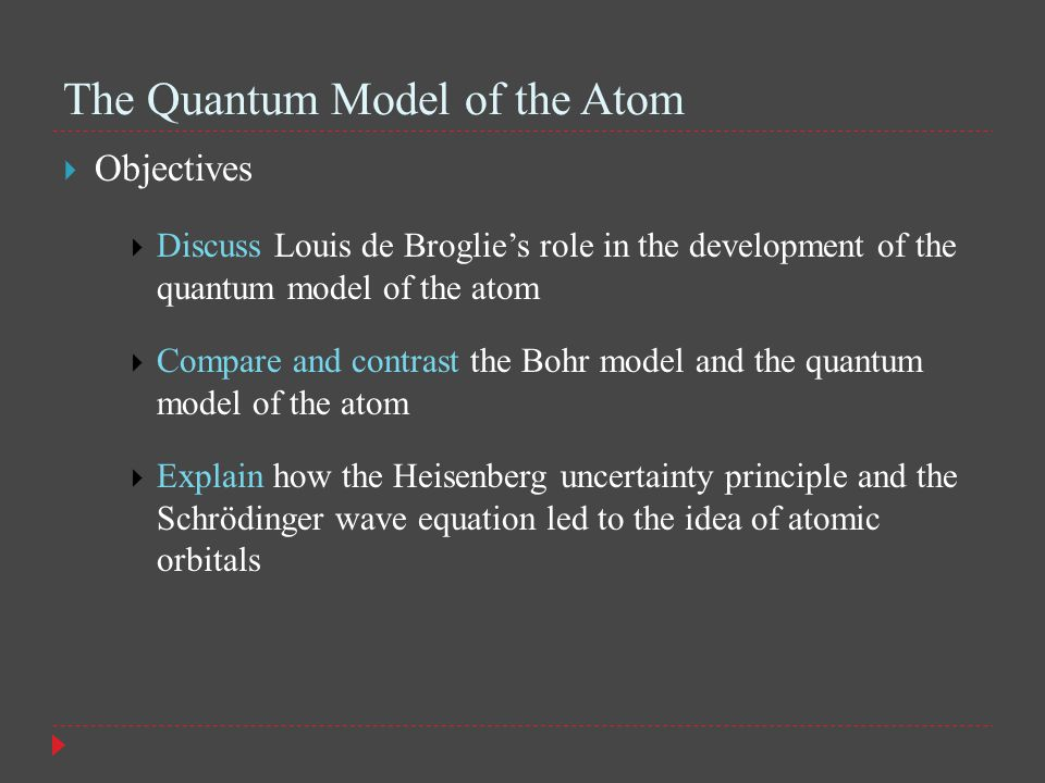  Objectives  Discuss Louis de Broglie's role in the development of the quantum model of the atom  Compare and contrast the Bohr model and the quantum model of the atom  Explain how the Heisenberg uncertainty principle and the Schrödinger wave equation led to the idea of atomic orbitals