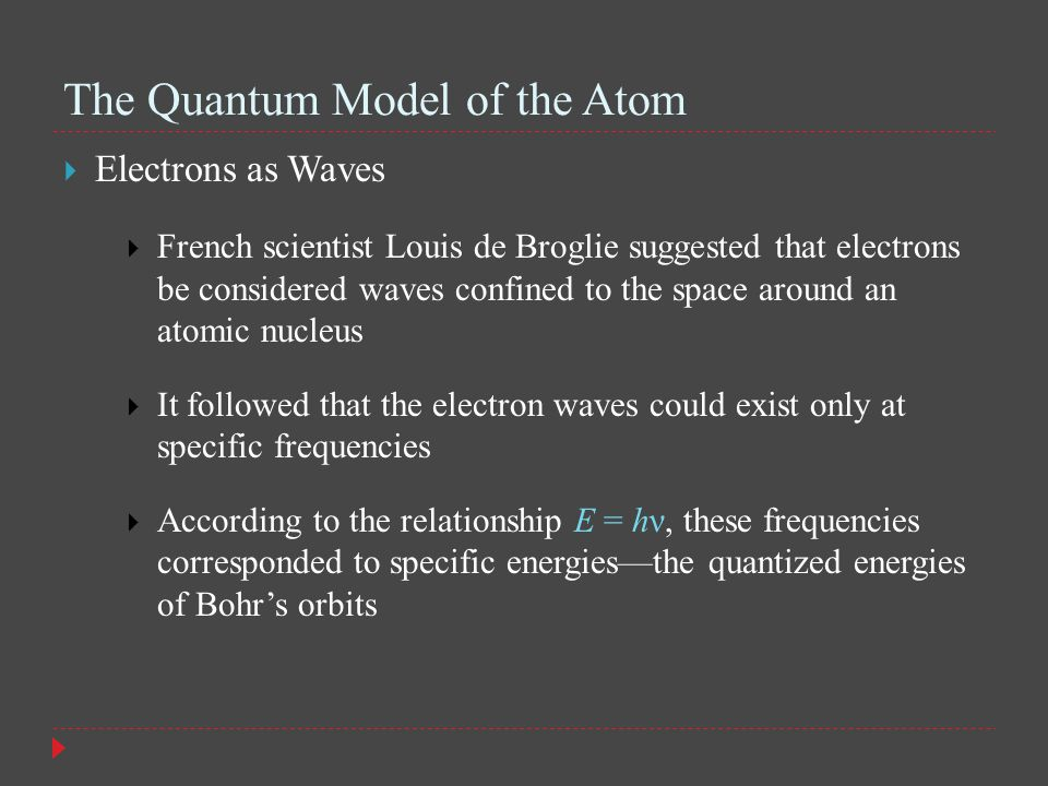 The Quantum Model of the Atom  Electrons as Waves  French scientist Louis de Broglie suggested that electrons be considered waves confined to the space around an atomic nucleus  It followed that the electron waves could exist only at specific frequencies  According to the relationship E = hν, these frequencies corresponded to specific energies—the quantized energies of Bohr's orbits