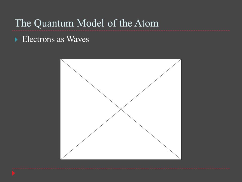The Quantum Model of the Atom  Electrons as Waves
