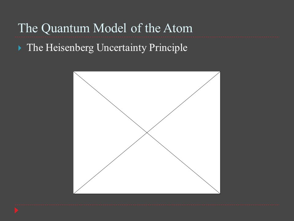 The Quantum Model of the Atom  The Heisenberg Uncertainty Principle