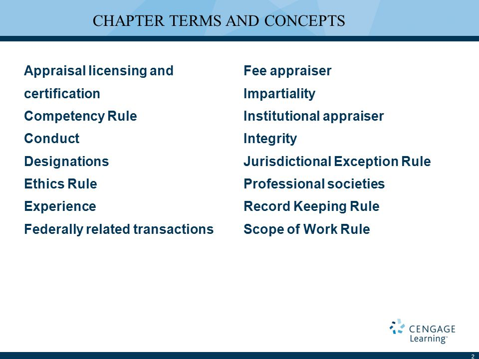 The Professional Appraiser Chapter 18 Appraisal Licensing And