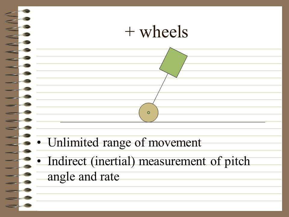 + wheels Unlimited range of movement Indirect (inertial) measurement of pitch angle and rate