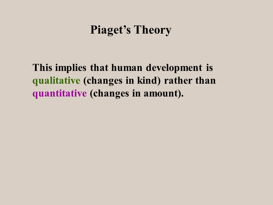 Piaget's Theory This implies that human development is qualitative (changes in kind) rather than quantitative (changes in amount).