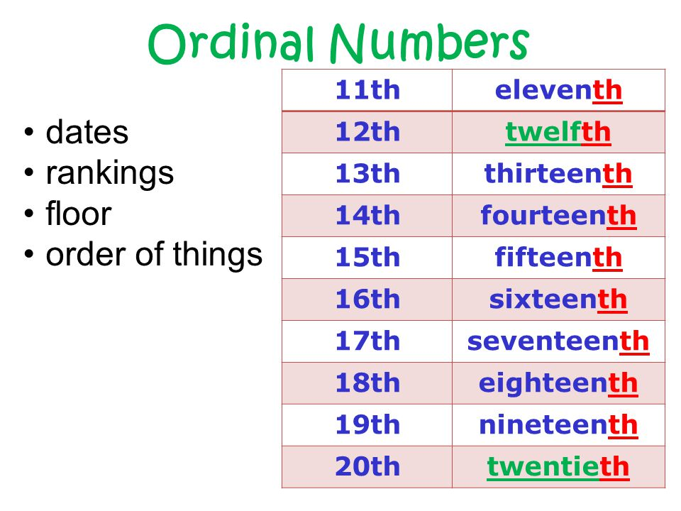 Cardinal Numbers & Ordinal Numbers  Cardinal Numbers (1