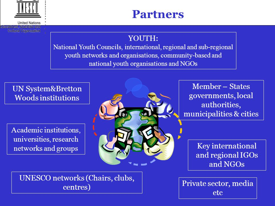 Partners YOUTH: National Youth Councils, international, regional and sub-regional youth networks and organisations, community-based and national youth organisations and NGOs Private sector, media etc Member – States governments, local authorities, municipalities & cities UN System&Bretton Woods institutions Key international and regional IGOs and NGOs Academic institutions, universities, research networks and groups UNESCO networks (Chairs, clubs, centres)