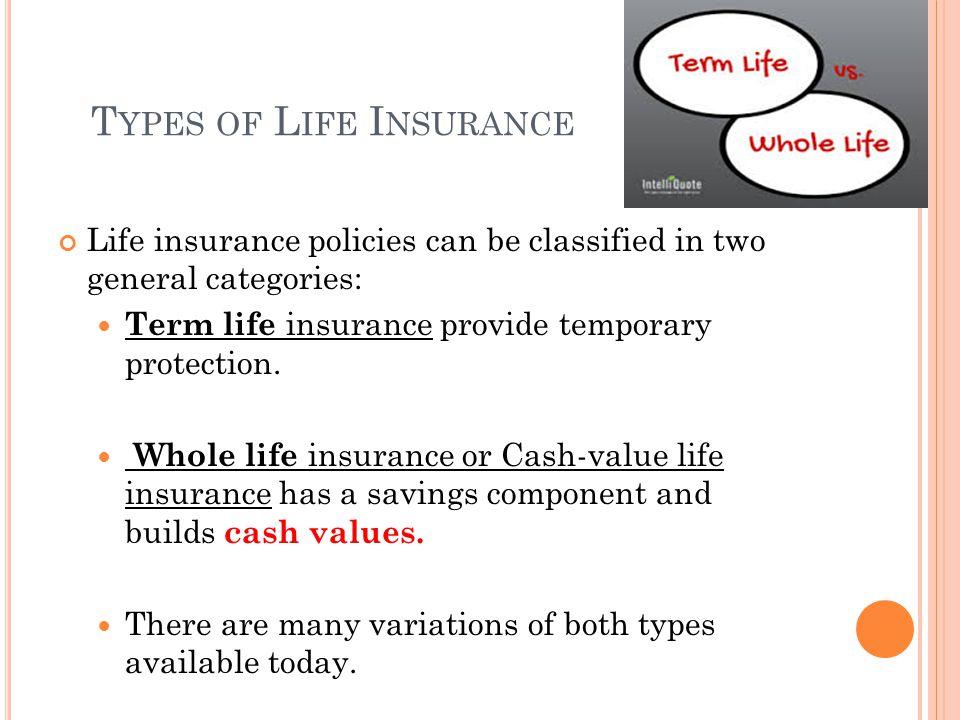 Life insurance ppt slideshare pdf free download.