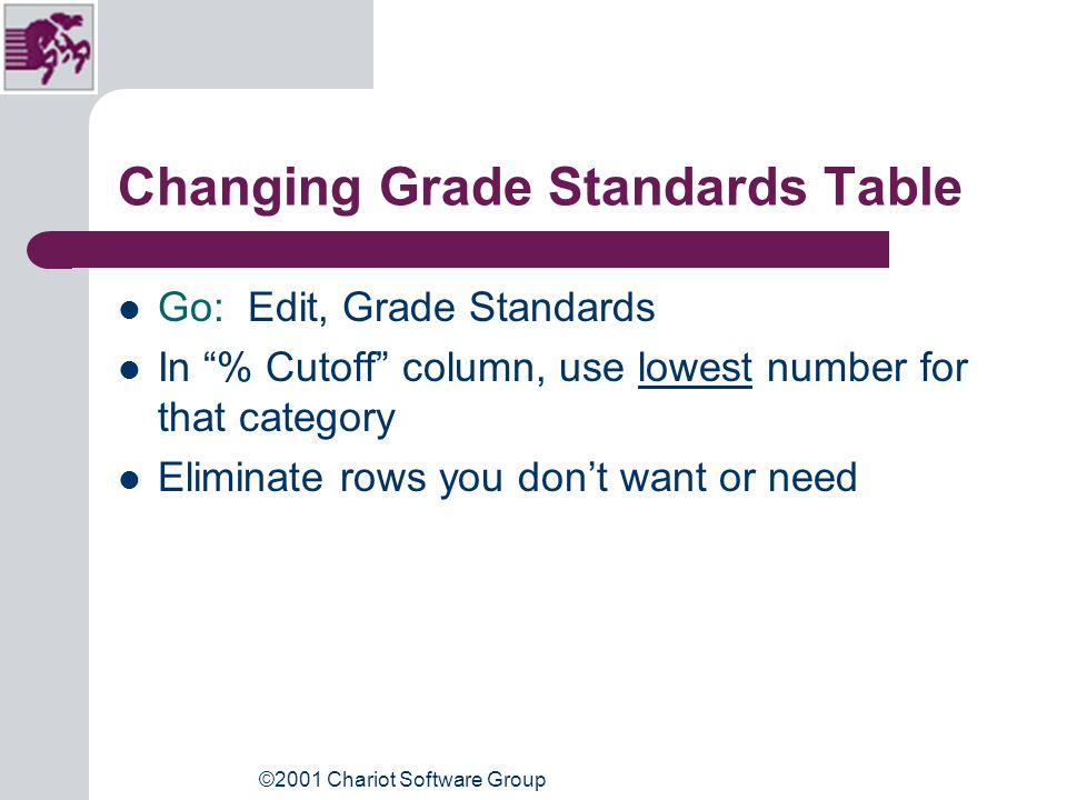 ©2001 Chariot Software Group Grade Standards