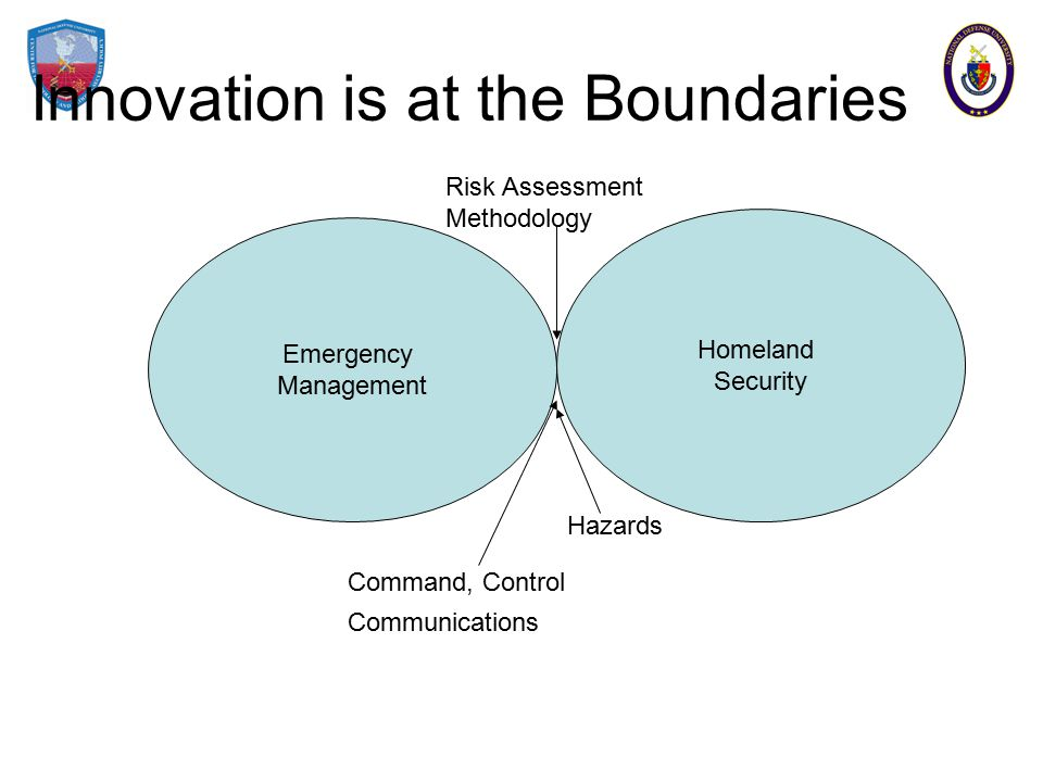 Emergency Management Homeland Security Risk Assessment Methodology Hazards Innovation is at the Boundaries Command, Control Communications