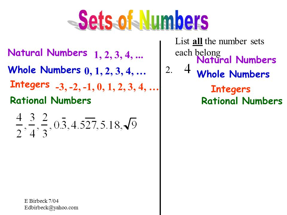 E Birbeck 7/04 Natural Numbers Whole Numbers Integers Rational Numbers 1, 2, 3, 4,...