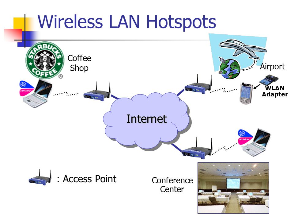 wireless local area networks and security mechanisms A wireless local area network (wlan) operating in an infrastructure mode with the use of more than one access point (ap) is referred to as:  service set identifier (ssid)  extended service set (ess.