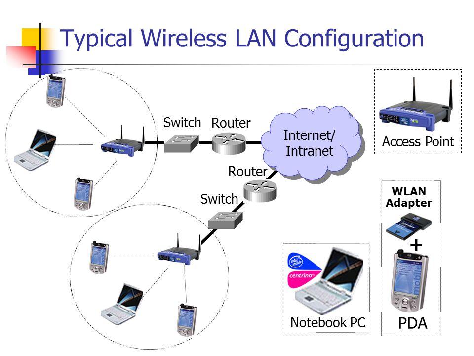 wireless lan security yen cheng chen department of information rh slideplayer com wireless lan network diagram wireless lan network diagram