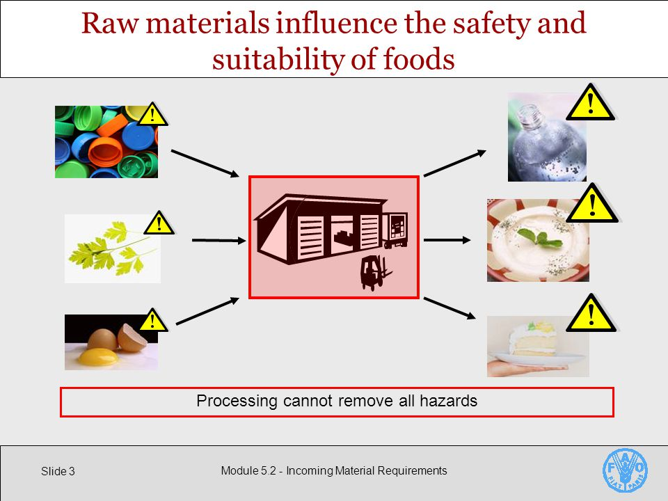 Slide 3 Module Incoming Material Requirements Raw materials influence the safety and suitability of foods Processing cannot remove all hazards