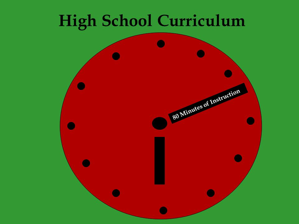 High School Curriculum 80 Minutes of Instruction