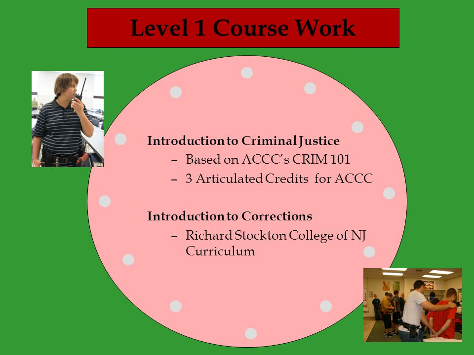 Level 1 Course Work Introduction to Criminal Justice –Based on ACCC's CRIM 101 –3 Articulated Credits for ACCC Introduction to Corrections –Richard Stockton College of NJ Curriculum