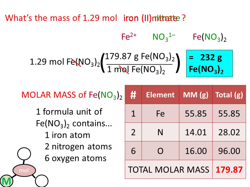 1.29 mol Fe(NO 3 ) 2 What's the mass of 1.29 mol .