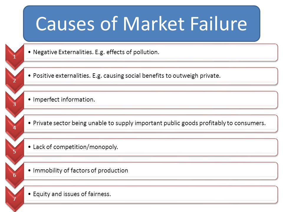 define market failure economics