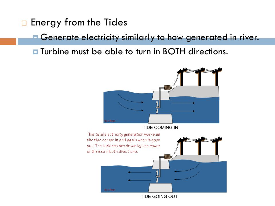 Energy from the Tides  Generate electricity similarly to how generated in river.