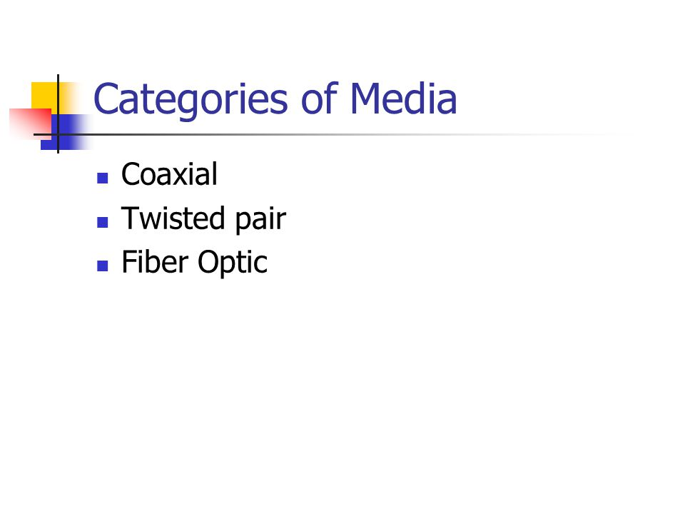 Categories of Media Coaxial Twisted pair Fiber Optic