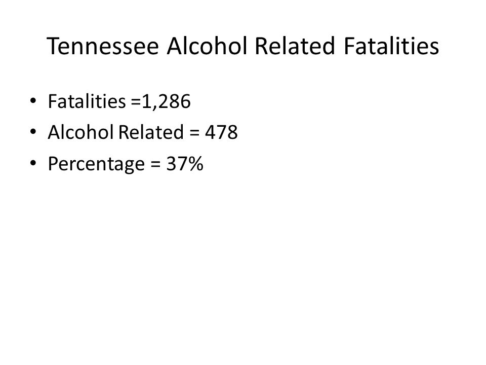 Tennessee Alcohol Related Fatalities Fatalities =1,286 Alcohol Related = 478 Percentage = 37%