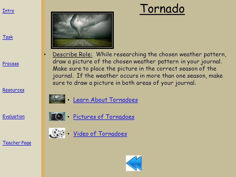 Tornado Describe Role: While researching the chosen weather pattern, draw a picture of the chosen weather pattern in your journal.