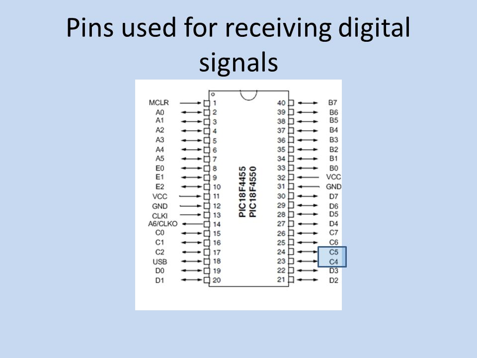 Pins used for receiving digital signals