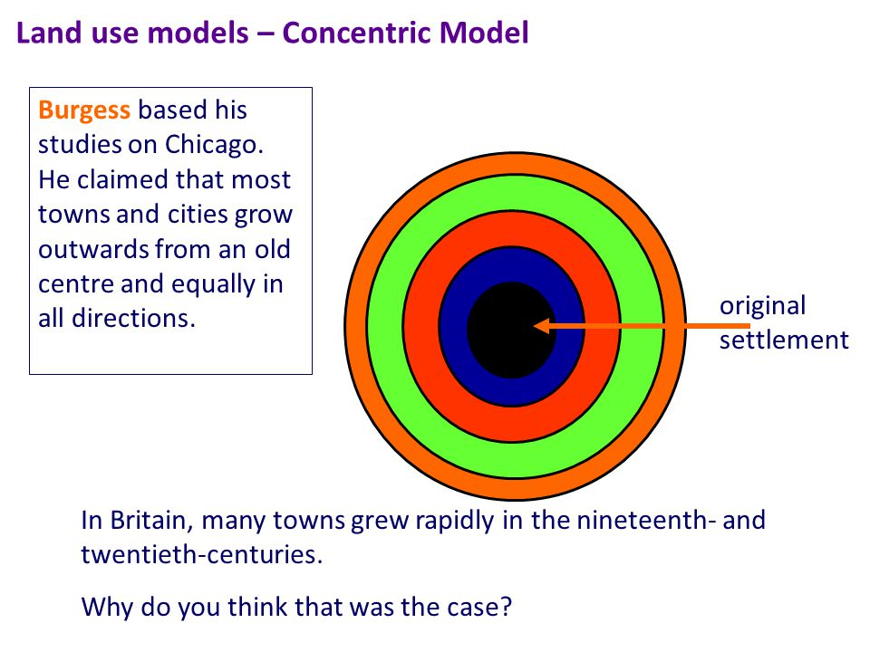 Land use models – Concentric Model original settlement Burgess based his studies on Chicago.