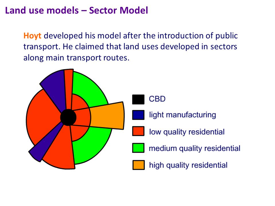 Land use models – Sector Model Hoyt developed his model after the introduction of public transport.