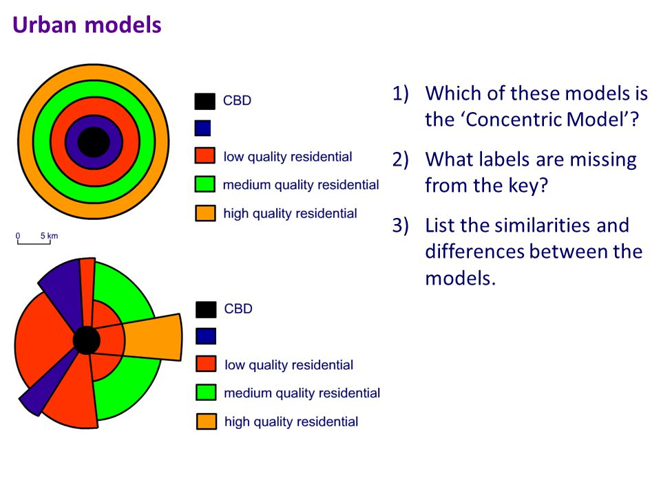 Urban models 1)Which of these models is the 'Concentric Model'.