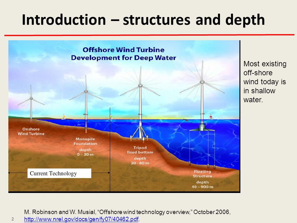Offshore Wind J  McCalley  Introduction – structures and depth 2