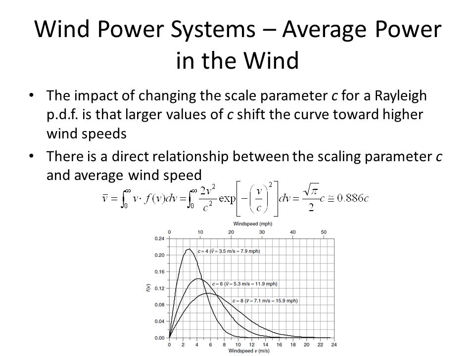 Wind Power Systems – Average Power in the Wind The impact of changing the scale parameter c for a Rayleigh p.d.f.