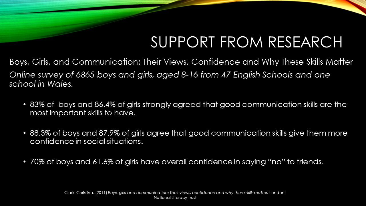 SUPPORT FROM RESEARCH Boys, Girls, and Communication: Their Views, Confidence and Why These Skills Matter Online survey of 6865 boys and girls, aged 8-16 from 47 English Schools and one school in Wales.