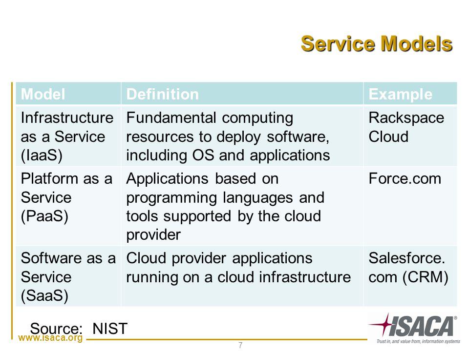 Cloud Computing Risk Assessments Donald Gallien March 31